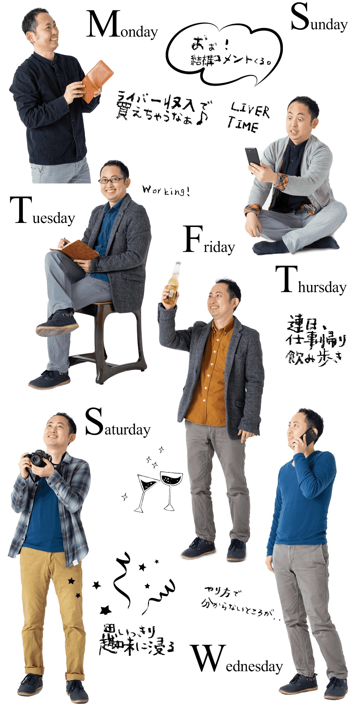 男性でもライバーになれる!名古屋愛知で在宅副業退職後の仕事を探しているならスマホ1つで自宅で出来るライバーで定期収入を